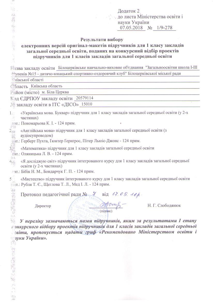 протокол вибору підручників 1 клас